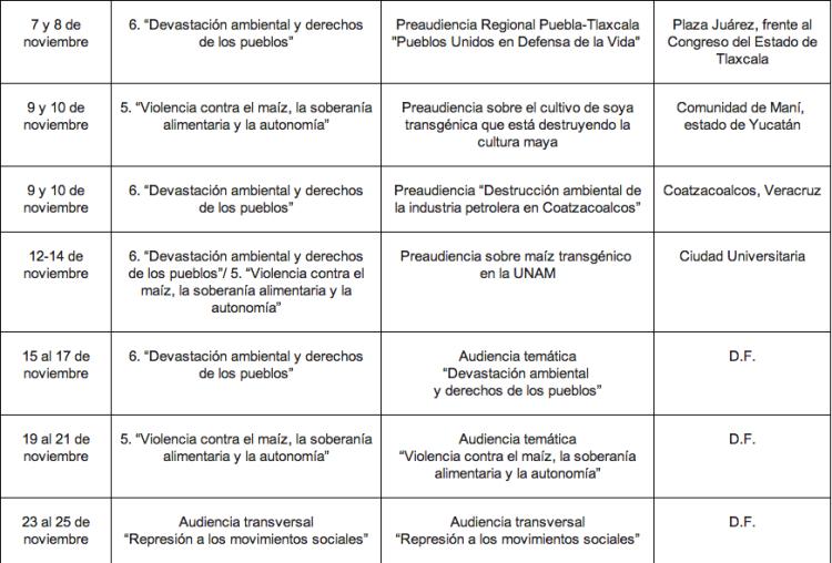 PREAUDIENCIAS Y AUDIENCIAS TEMÁTICAS DEL TPP:CAPÍTULO MÉXICO