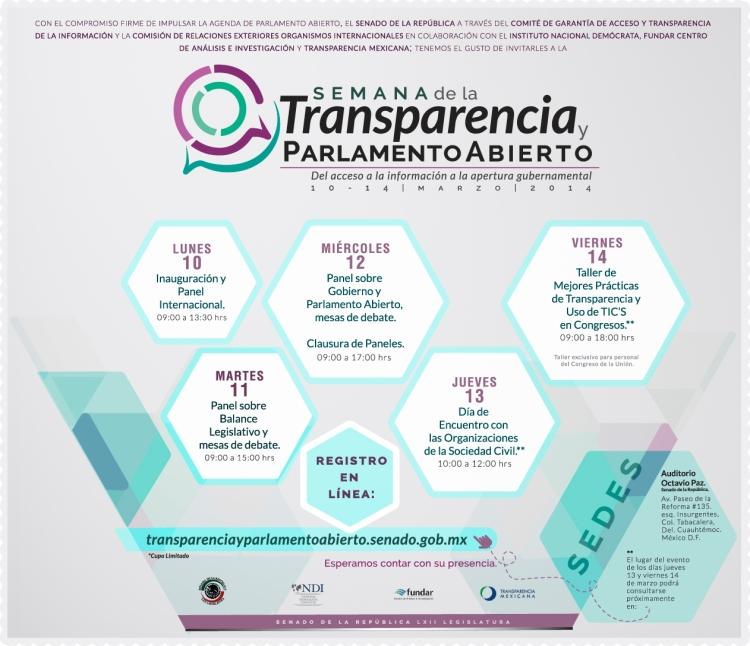 Semana de la transparencia